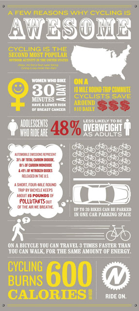 awesomeCycling